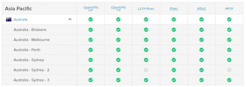 ExpressVPN - Australian servers