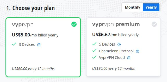 VyprVPN - prices